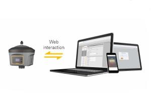 Web Ui của RTK South Galaxy G6