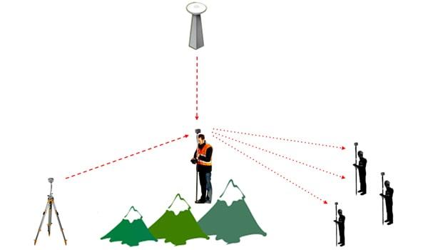Máy GPS 2 Tần Kolida K1 Pro