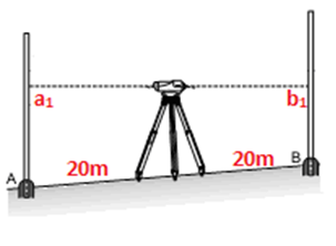 Đo thủy chuẩn để làm gì?đo thủy chuẩn bằng máy thủy bình