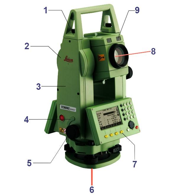 Điểm nổi bật máy toàn đạc Leica TCR 802